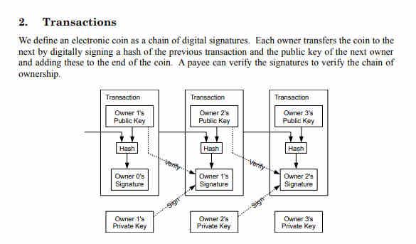 bitcoin_transactions